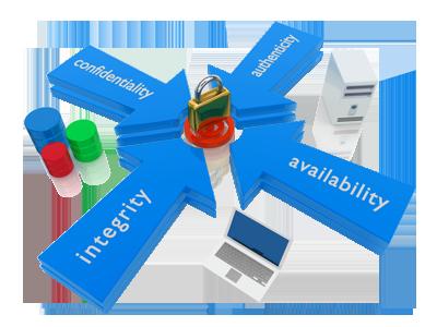 assurance transparency integrity ethics business transactions Citrus Informatics