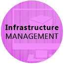 Citrus Informatics Infrastructure Network Server Management