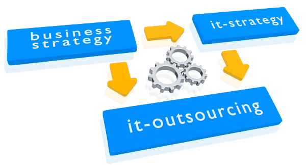 Citrus Informatics Why Outsource